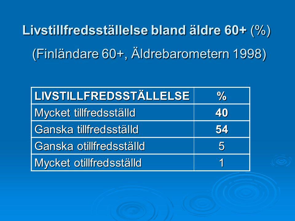 Livstillfredsställelse bland äldre 60+ (%) (Finländare 60+, Äldrebarometern 1998)
