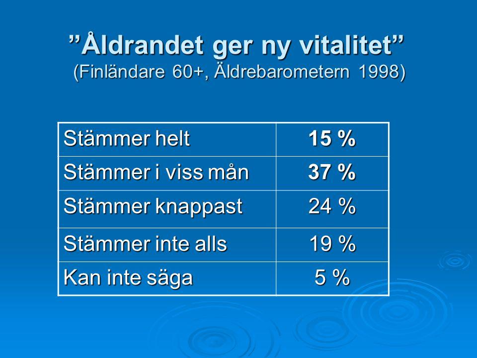Åldrandet ger ny vitalitet (Finländare 60+, Äldrebarometern 1998)