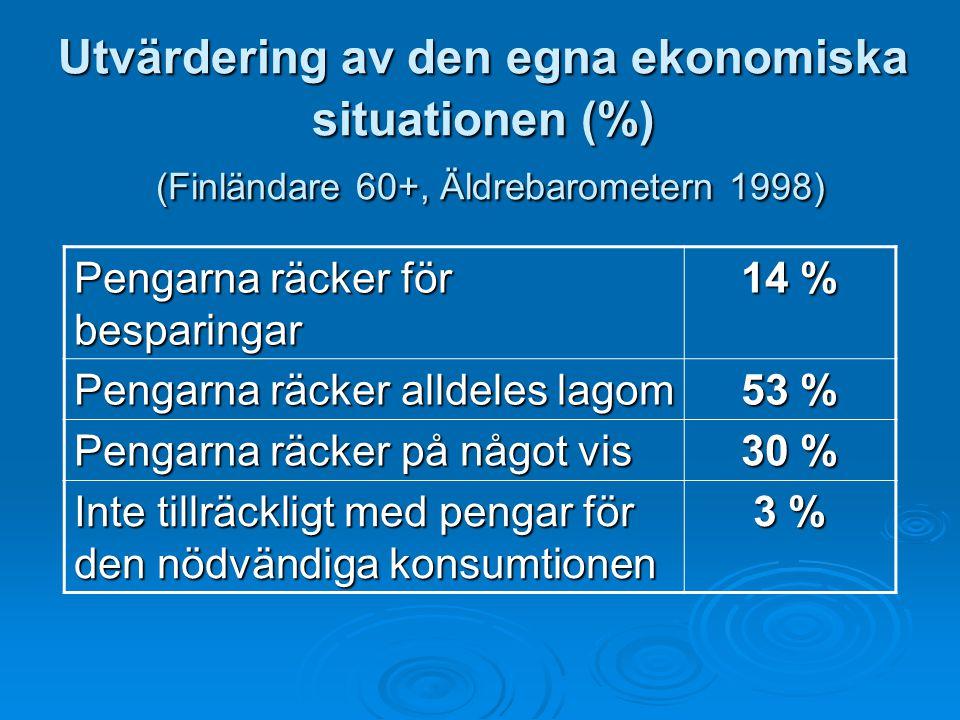 Utvärdering av den egna ekonomiska situationen (%) (Finländare 60+, Äldrebarometern 1998)