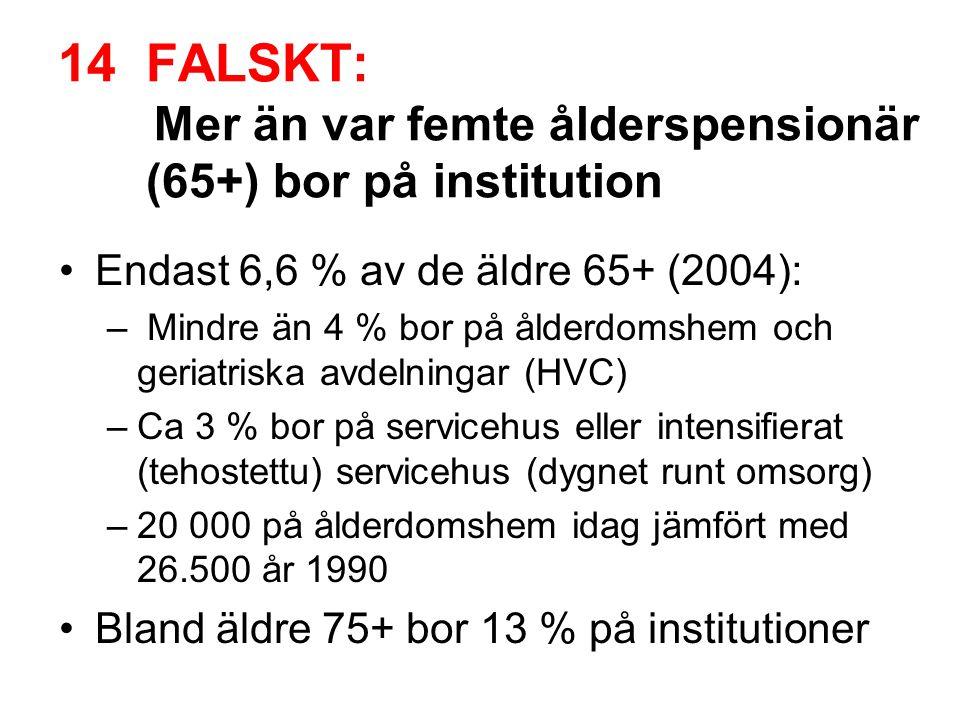 FALSKT: Mer än var femte ålderspensionär (65+) bor på institution
