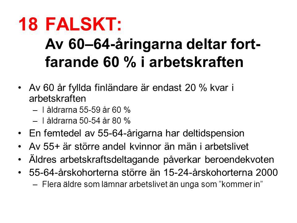 18 FALSKT: Av 60–64-åringarna deltar fort-farande 60 % i arbetskraften