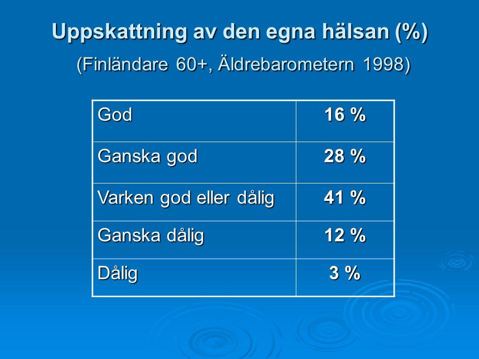 Uppskattning av den egna hälsan (%) (Finländare 60+, Äldrebarometern 1998)