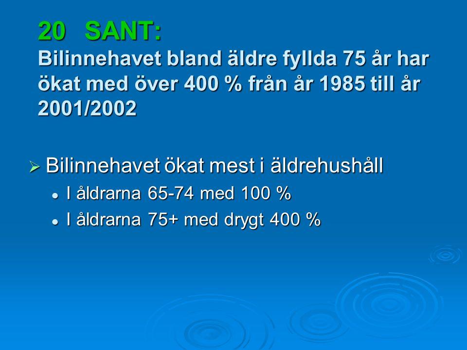 20 SANT: Bilinnehavet bland äldre fyllda 75 år har ökat med över 400 % från år 1985 till år 2001/2002