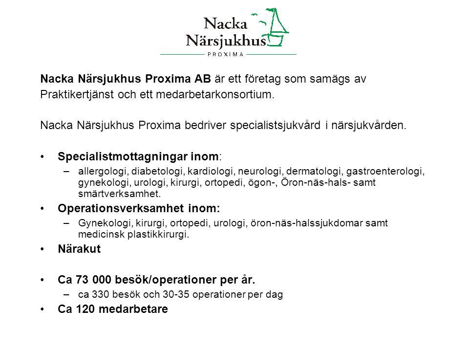 Nacka Närsjukhus Proxima AB är ett företag som samägs av