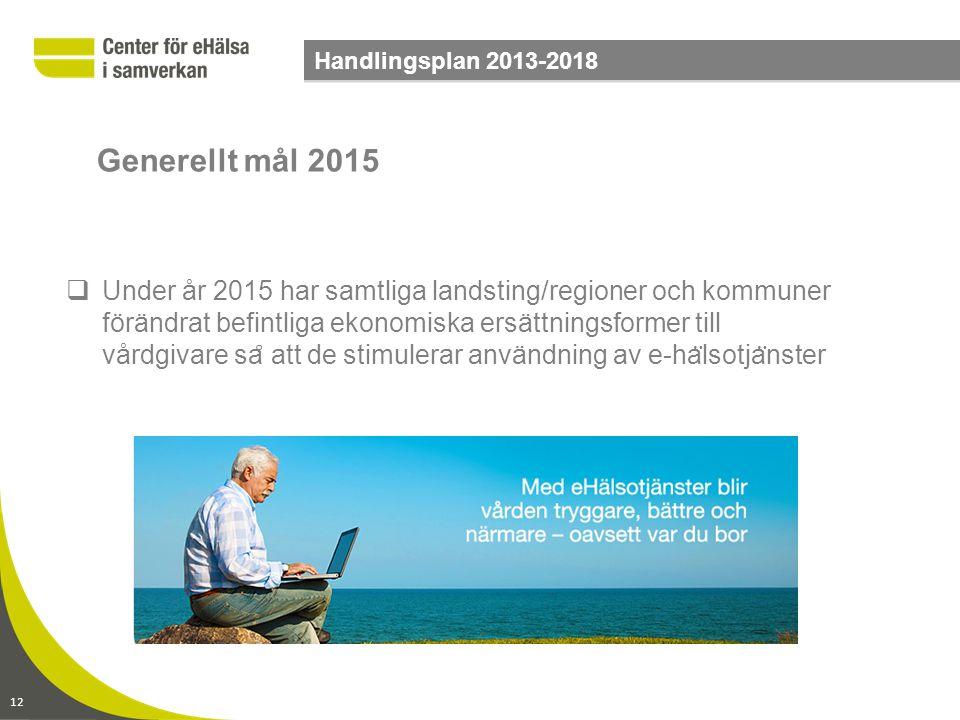 Handlingsplan 2013-2018 Generellt mål 2015.