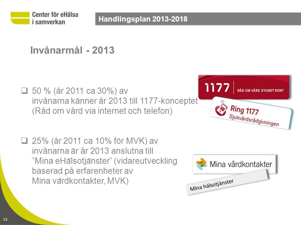 Handlingsplan 2013-2018 Invånarmål - 2013.