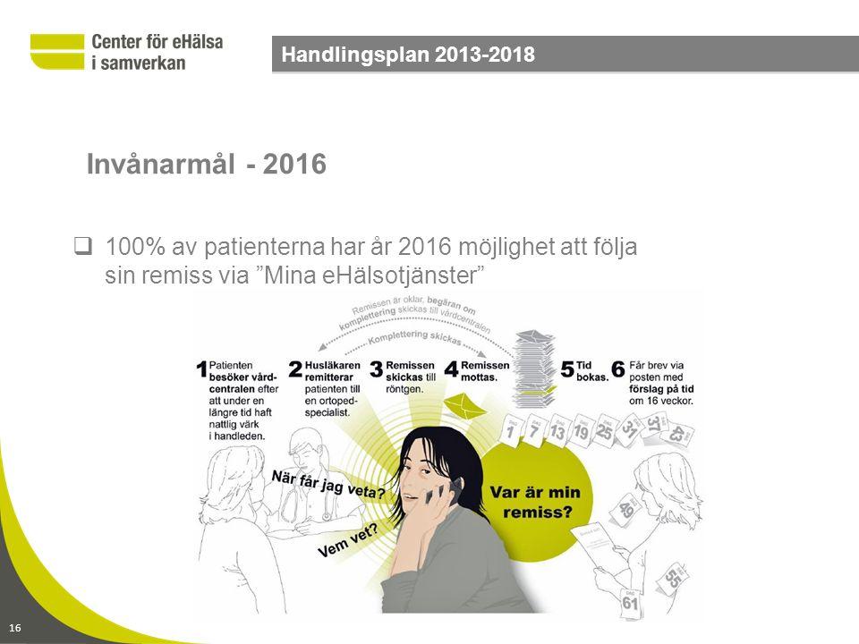 Handlingsplan 2013-2018 Invånarmål - 2016. 100% av patienterna har år 2016 möjlighet att följa sin remiss via Mina eHälsotjänster
