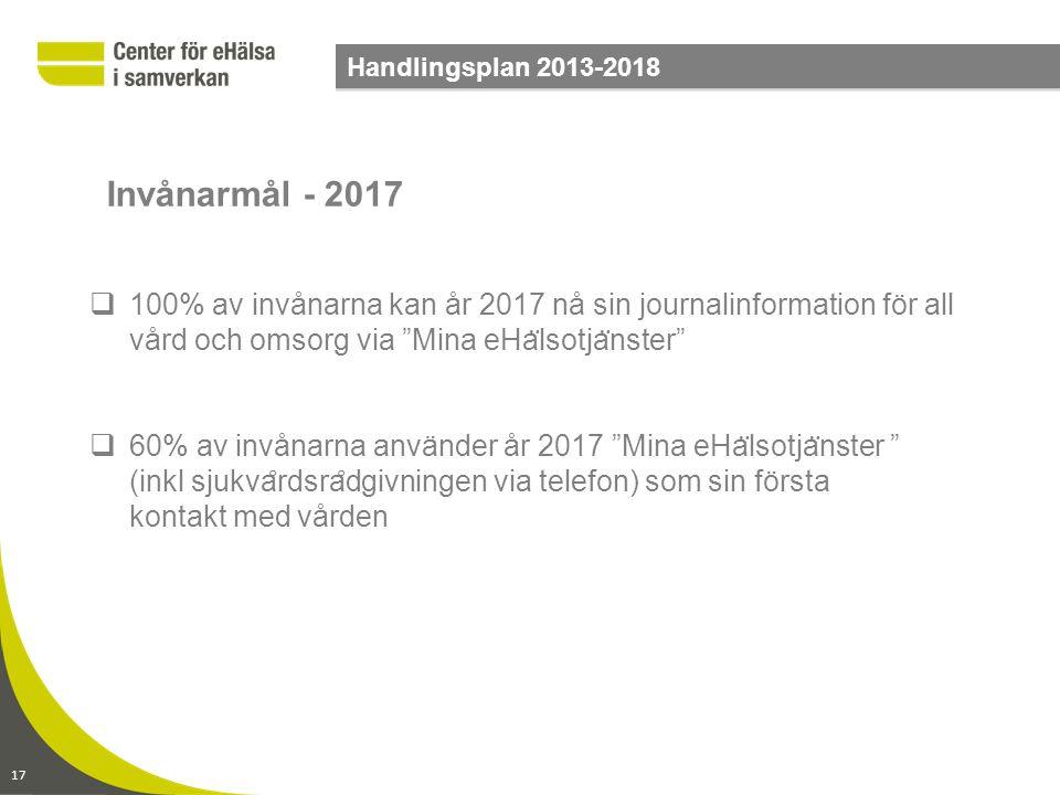 Handlingsplan 2013-2018 Invånarmål - 2017.