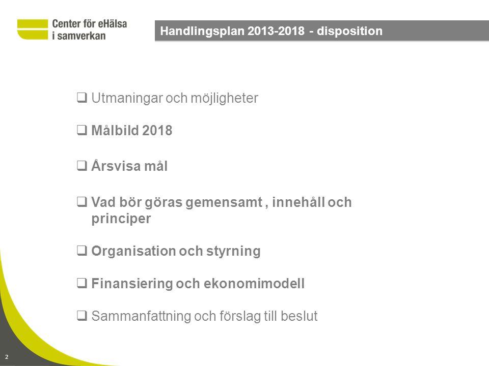 Utmaningar och möjligheter Målbild 2018 Årsvisa mål