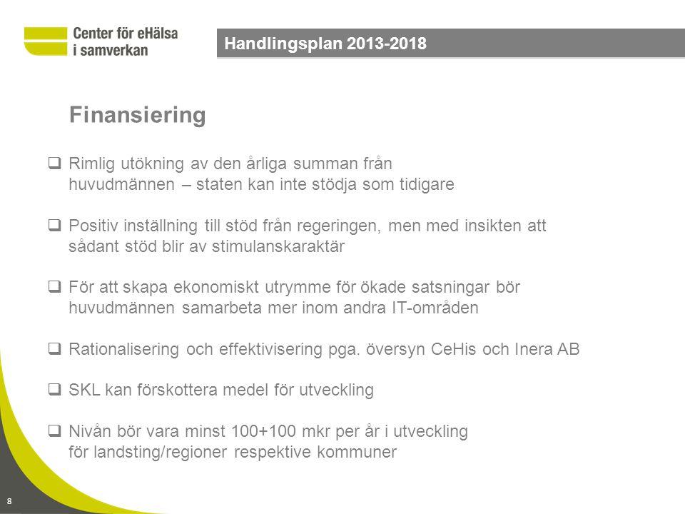 Finansiering Handlingsplan 2013-2018