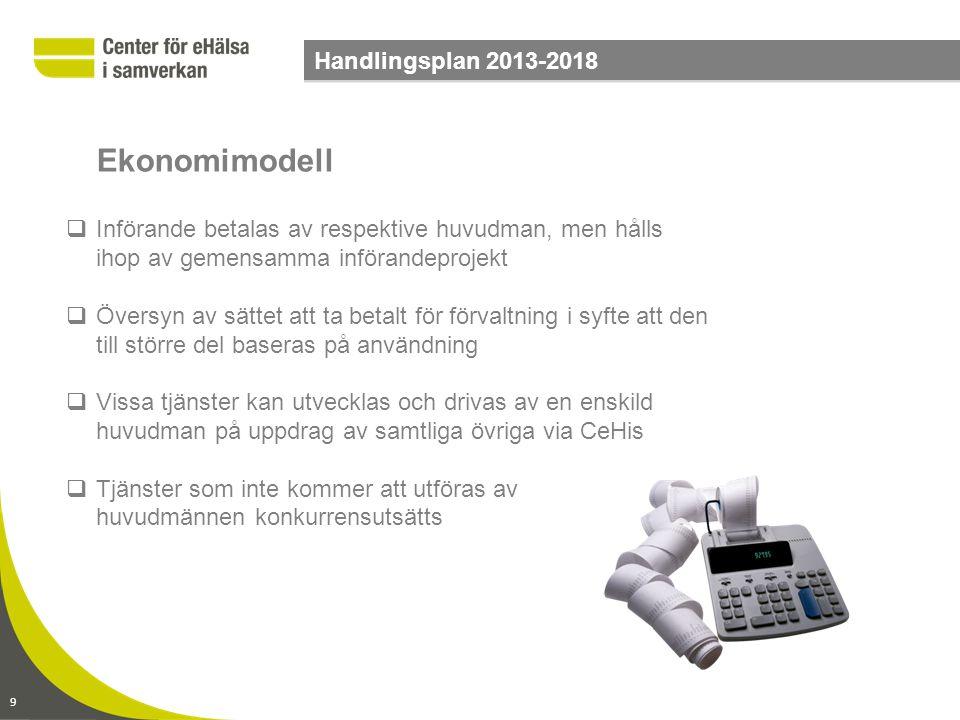 Ekonomimodell Handlingsplan 2013-2018