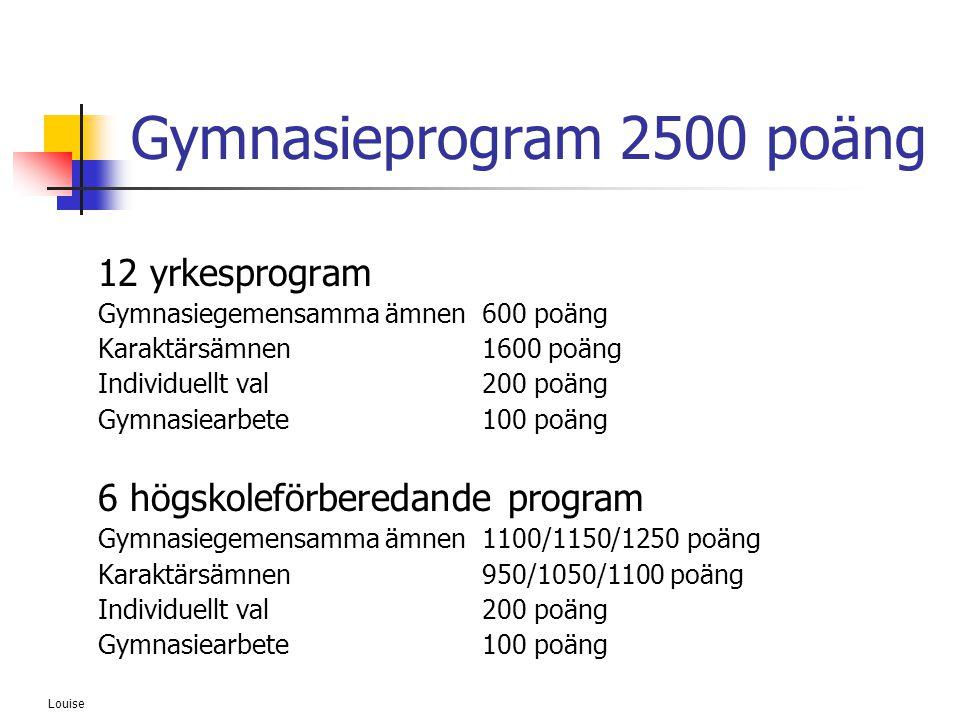 Gymnasieprogram 2500 poäng