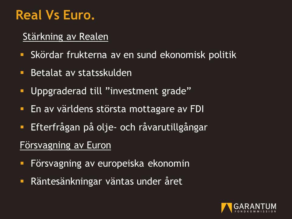 Real Vs Euro. Stärkning av Realen