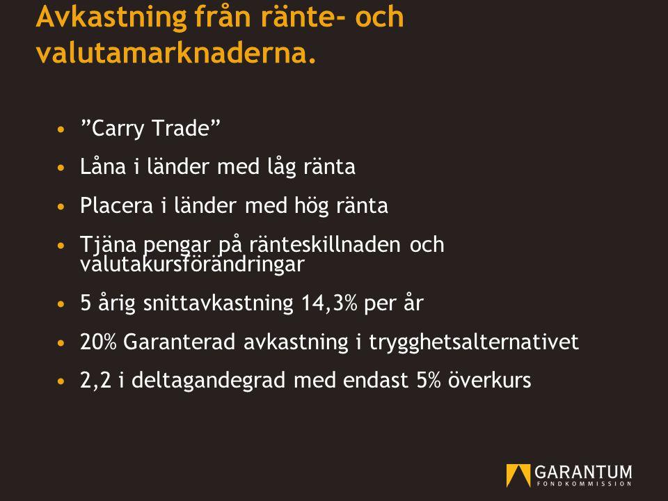 Avkastning från ränte- och valutamarknaderna.