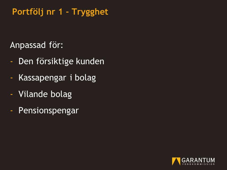Portfölj nr 1 - Trygghet Anpassad för: Den försiktige kunden. Kassapengar i bolag. Vilande bolag.