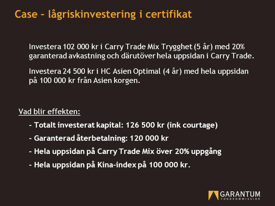 Case – lågriskinvestering i certifikat