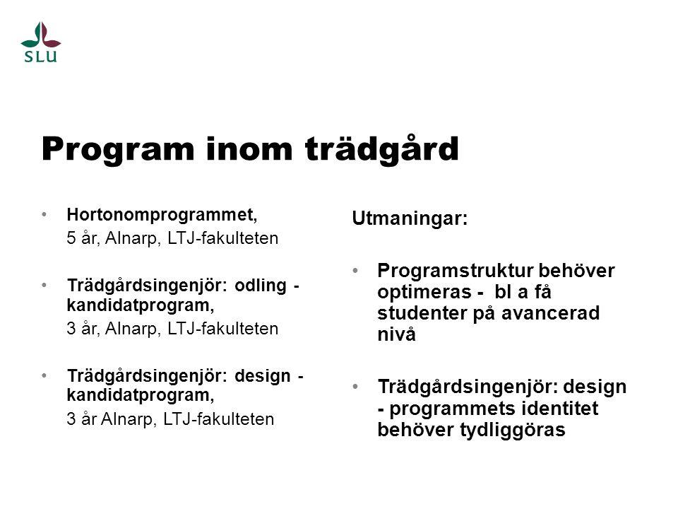 Program inom trädgård Utmaningar: