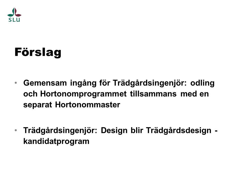 Förslag Gemensam ingång för Trädgårdsingenjör: odling och Hortonomprogrammet tillsammans med en separat Hortonommaster.