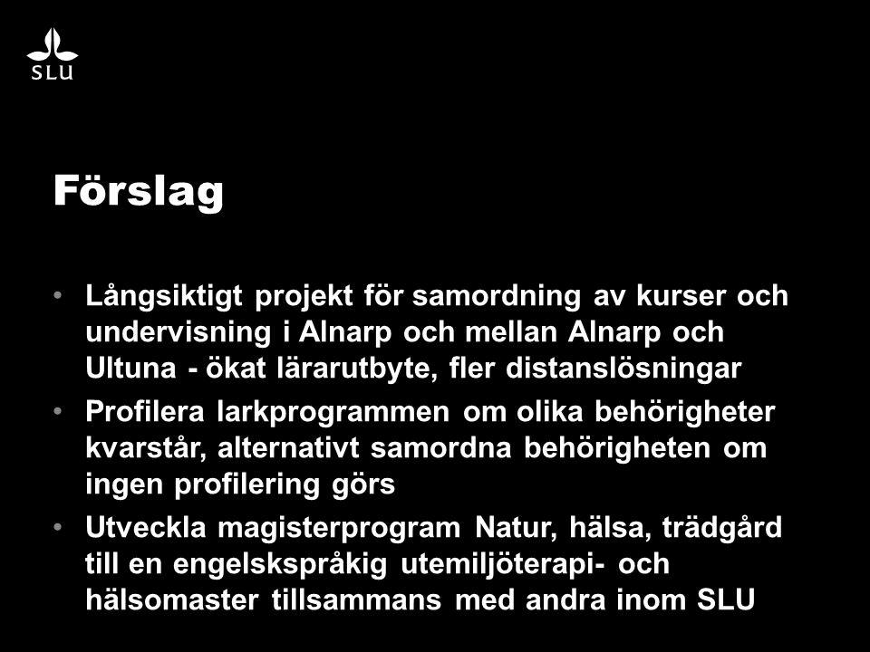 Förslag Långsiktigt projekt för samordning av kurser och undervisning i Alnarp och mellan Alnarp och Ultuna - ökat lärarutbyte, fler distanslösningar.