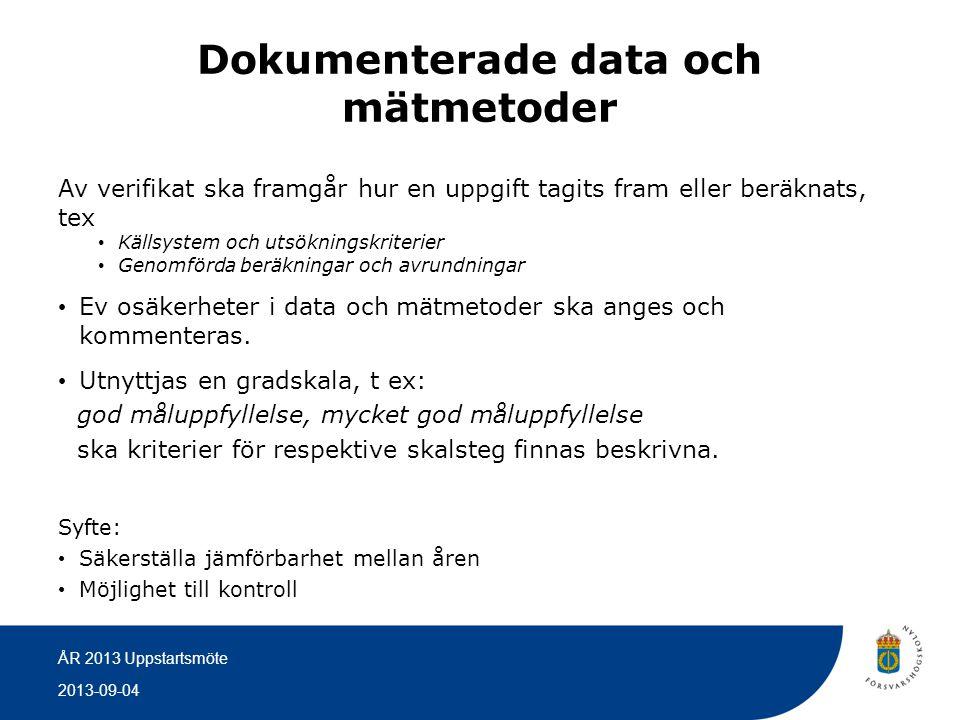 Dokumenterade data och mätmetoder