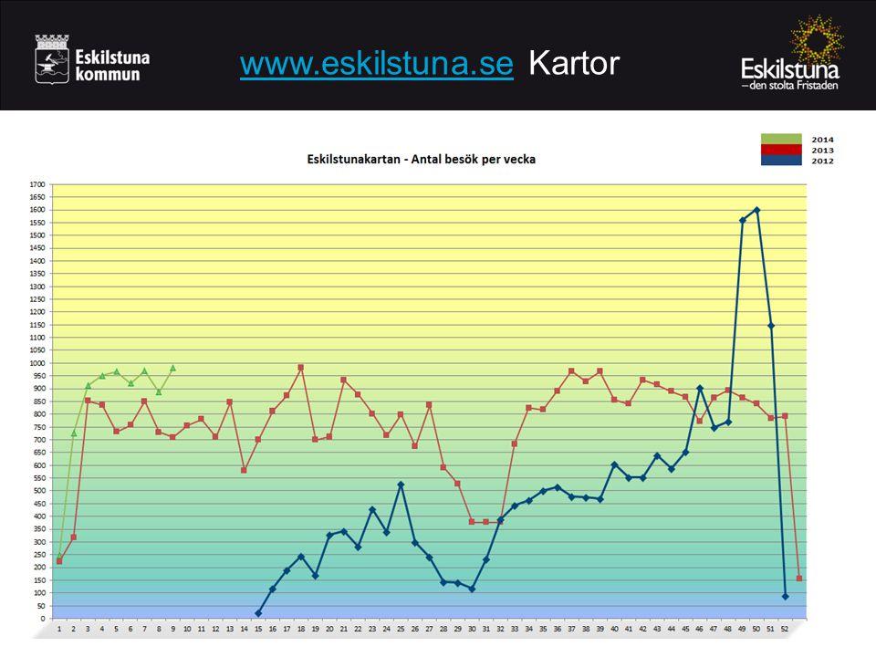 www.eskilstuna.se Kartor
