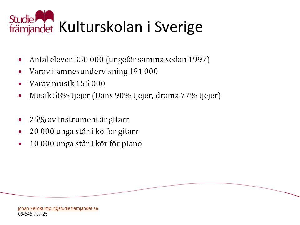 Kulturskolan i Sverige
