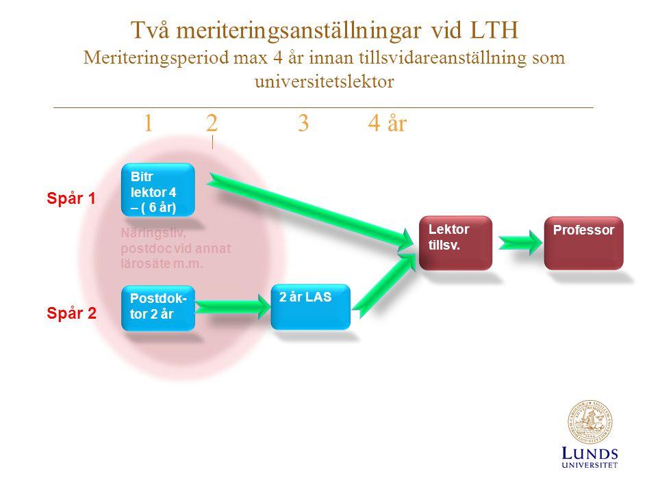 Två meriteringsanställningar vid LTH Meriteringsperiod max 4 år innan tillsvidareanställning som universitetslektor