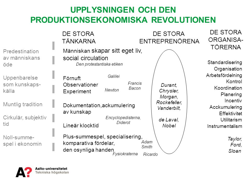 UPPLYSNINGEN OCH DEN PRODUKTIONSEKONOMISKA REVOLUTIONEN