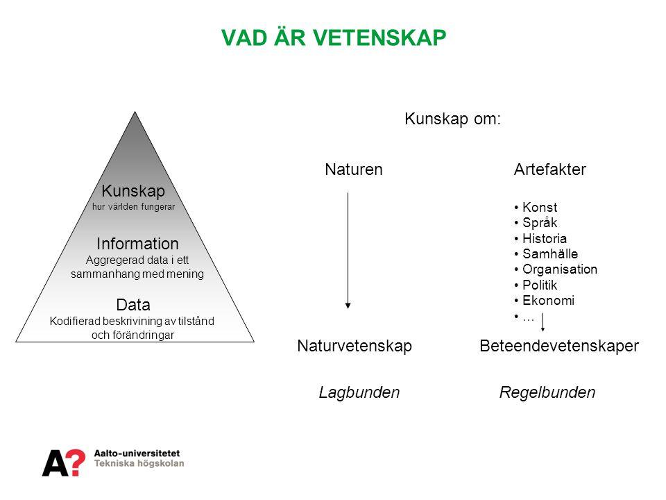 VAD ÄR VETENSKAP Kunskap om: Naturen Artefakter Kunskap Information