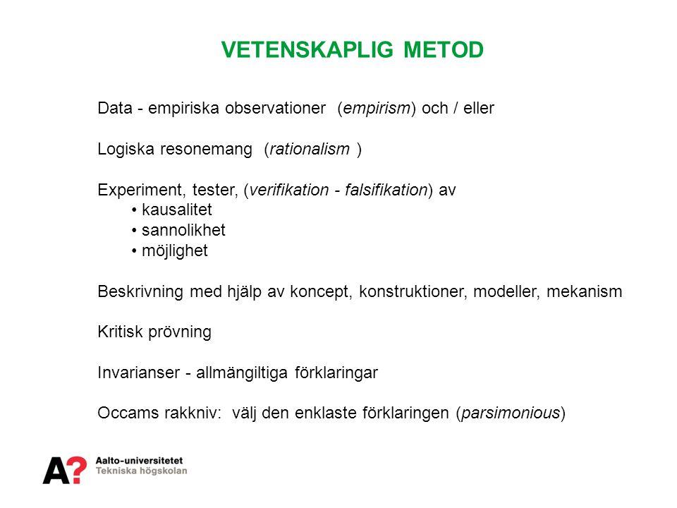 VETENSKAPLIG METOD Data - empiriska observationer (empirism) och / eller. Logiska resonemang (rationalism )