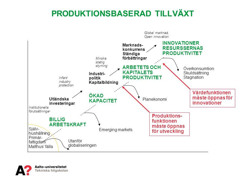 PRODUKTIONSBASERAD TILLVÄXT