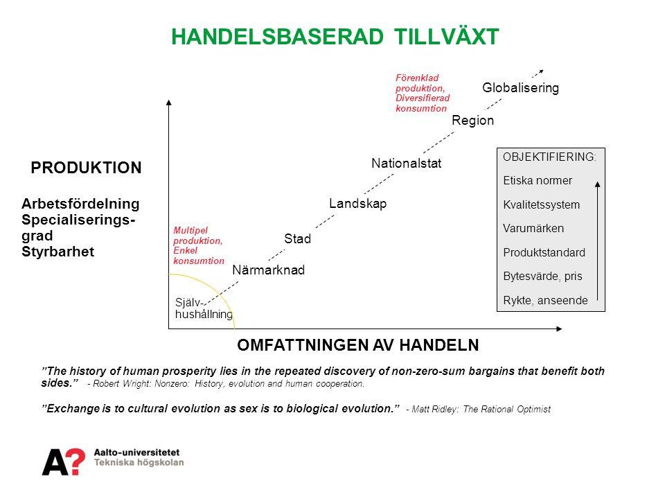 HANDELSBASERAD TILLVÄXT