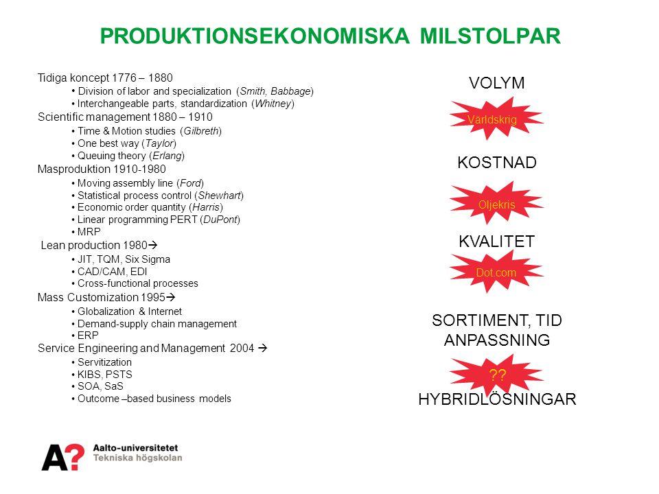 PRODUKTIONSEKONOMISKA MILSTOLPAR