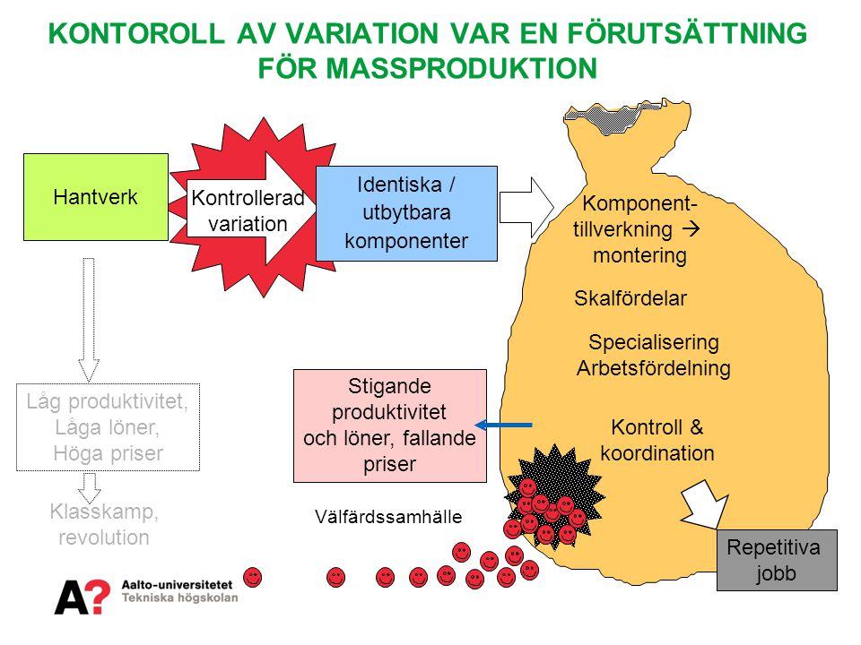 KONTOROLL AV VARIATION VAR EN FÖRUTSÄTTNING FÖR MASSPRODUKTION