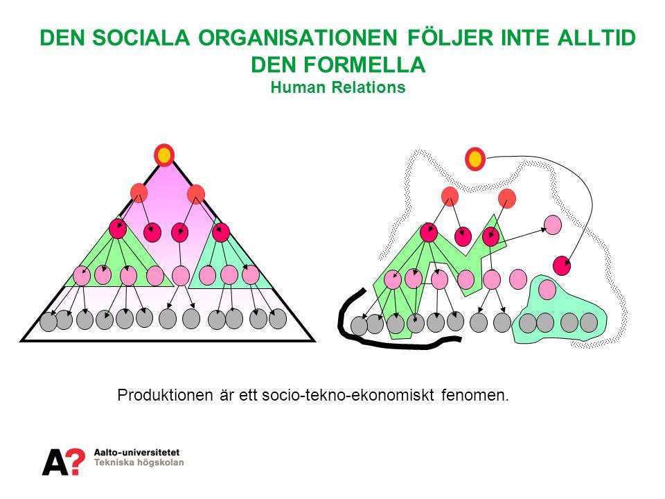Produktionen är ett socio-tekno-ekonomiskt fenomen.