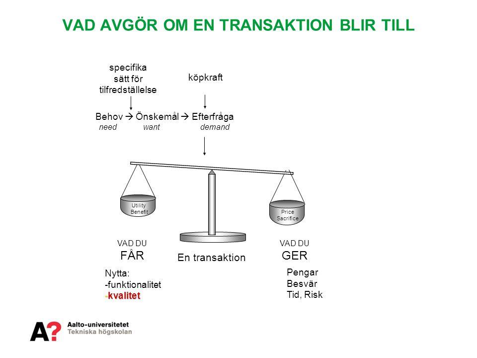 VAD AVGÖR OM EN TRANSAKTION BLIR TILL