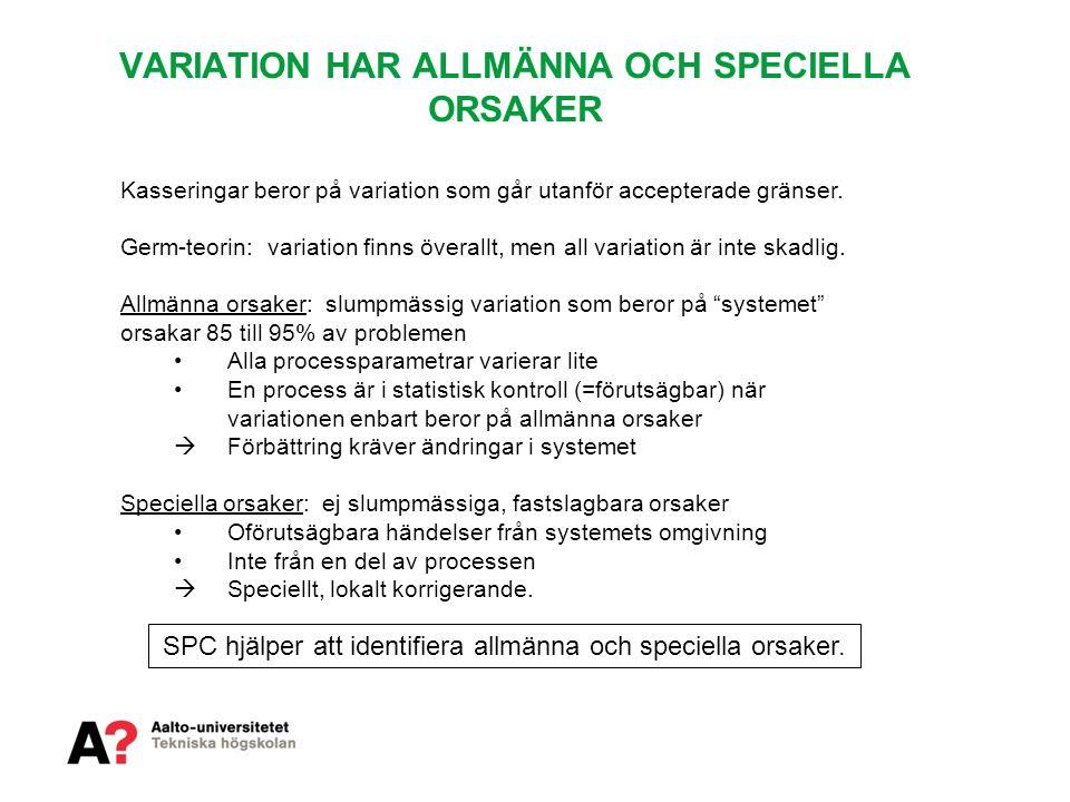 VARIATION HAR ALLMÄNNA OCH SPECIELLA ORSAKER