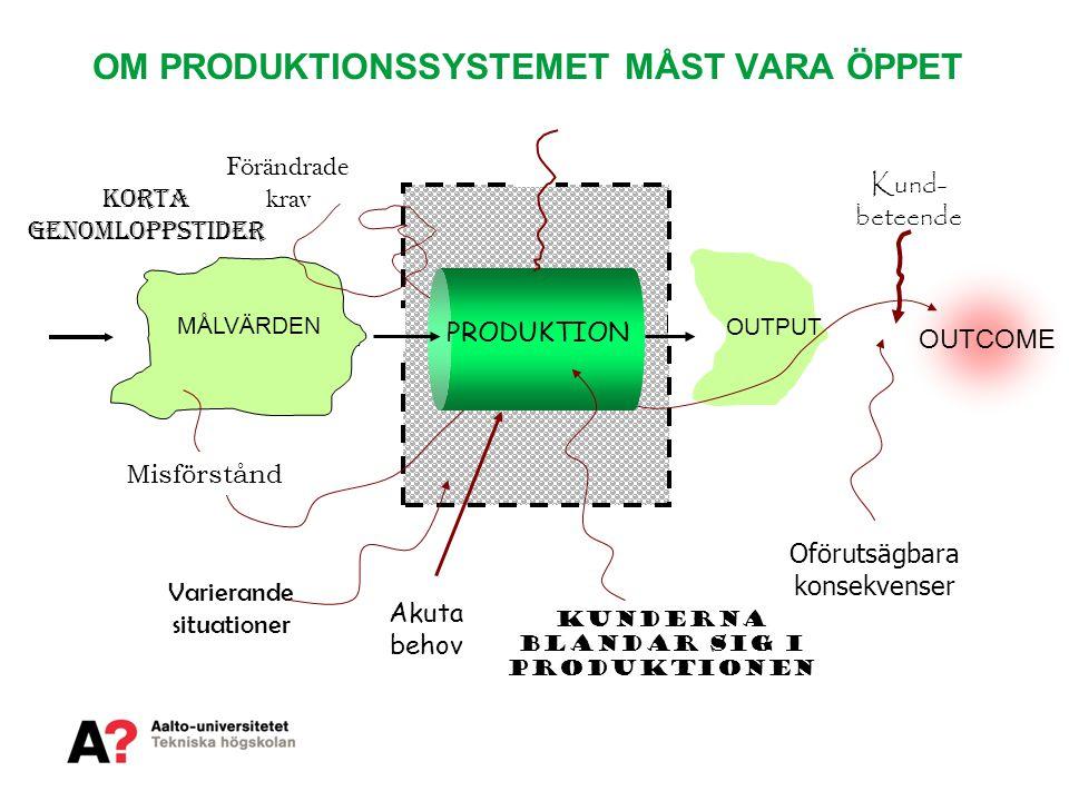 OM PRODUKTIONSSYSTEMET MÅST VARA ÖPPET