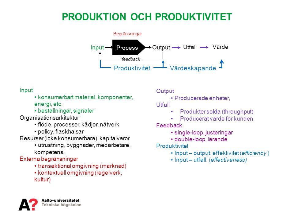 PRODUKTION OCH PRODUKTIVITET