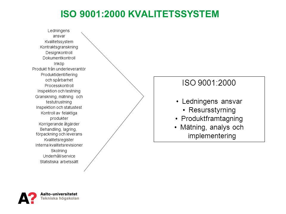 ISO 9001:2000 KVALITETSSYSTEM ISO 9001:2000 Ledningens ansvar