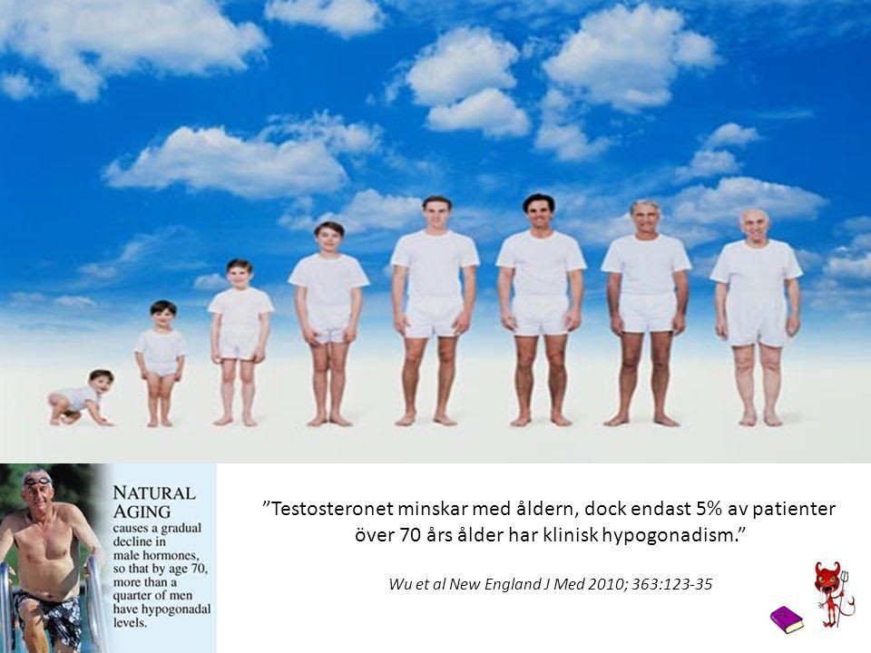 Testosteronet minskar med åldern, dock endast 5% av patienter