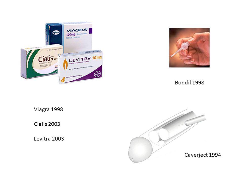 Bondil 1998 Viagra 1998 Cialis 2003 Levitra 2003 Caverject 1994
