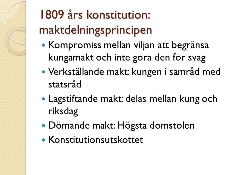 1809 års konstitution: maktdelningsprincipen