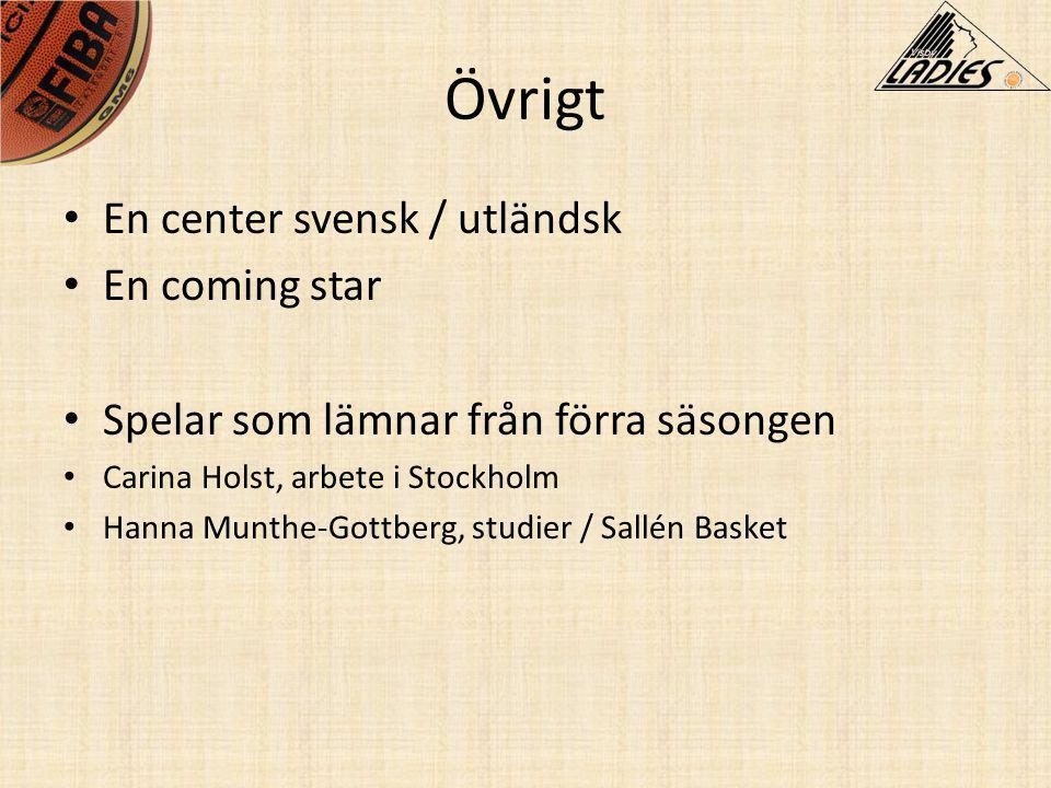 Övrigt En center svensk / utländsk En coming star