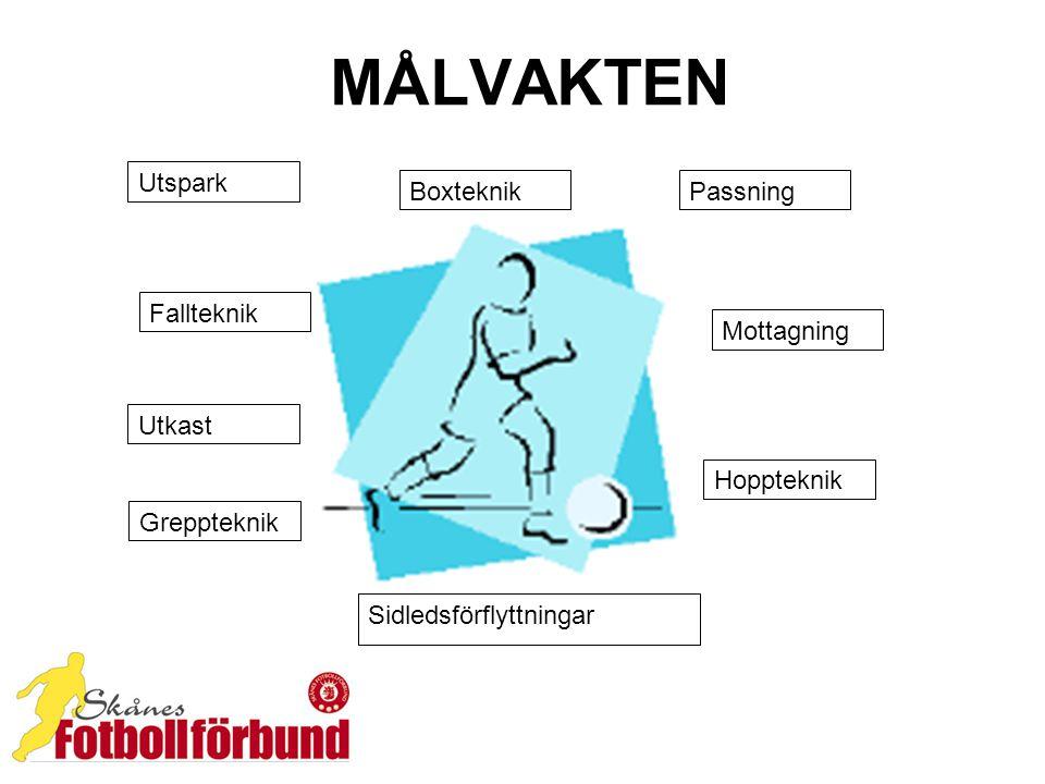 MÅLVAKTEN Utspark Boxteknik Passning Fallteknik Mottagning Utkast