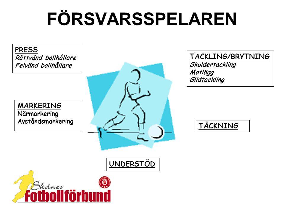 FÖRSVARSSPELAREN PRESS TACKLING/BRYTNING MARKERING TÄCKNING UNDERSTÖD