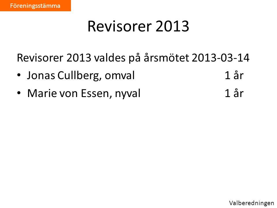 Revisorer 2013 Revisorer 2013 valdes på årsmötet 2013-03-14