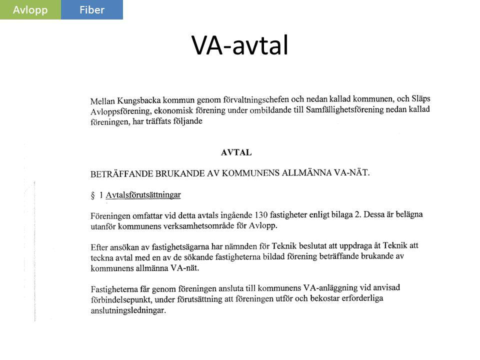 Avlopp Fiber VA-avtal