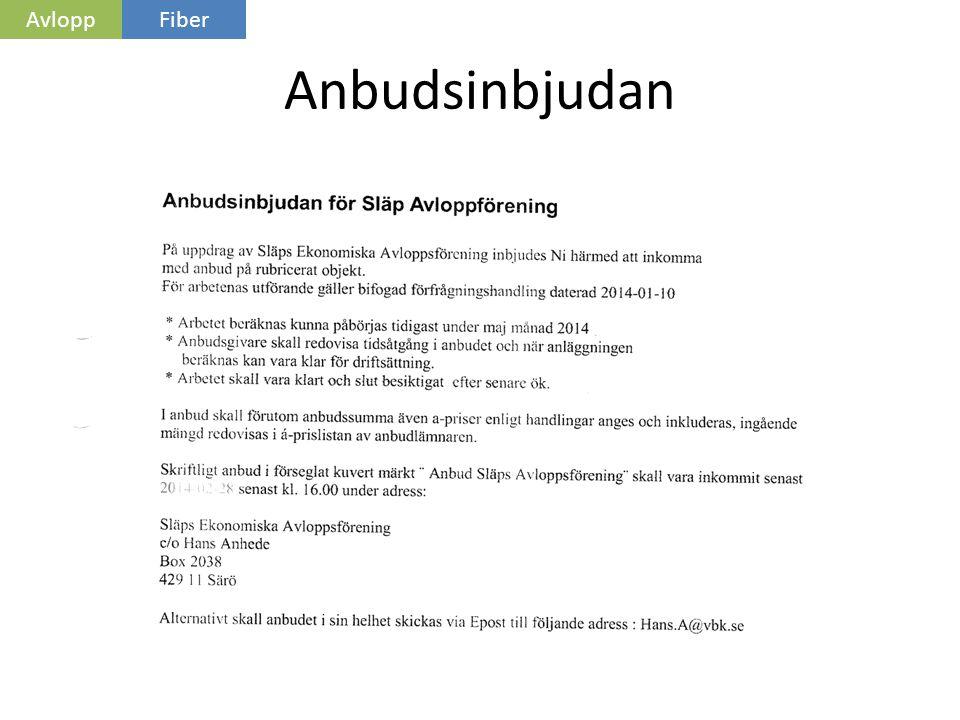 Avlopp Fiber Anbudsinbjudan