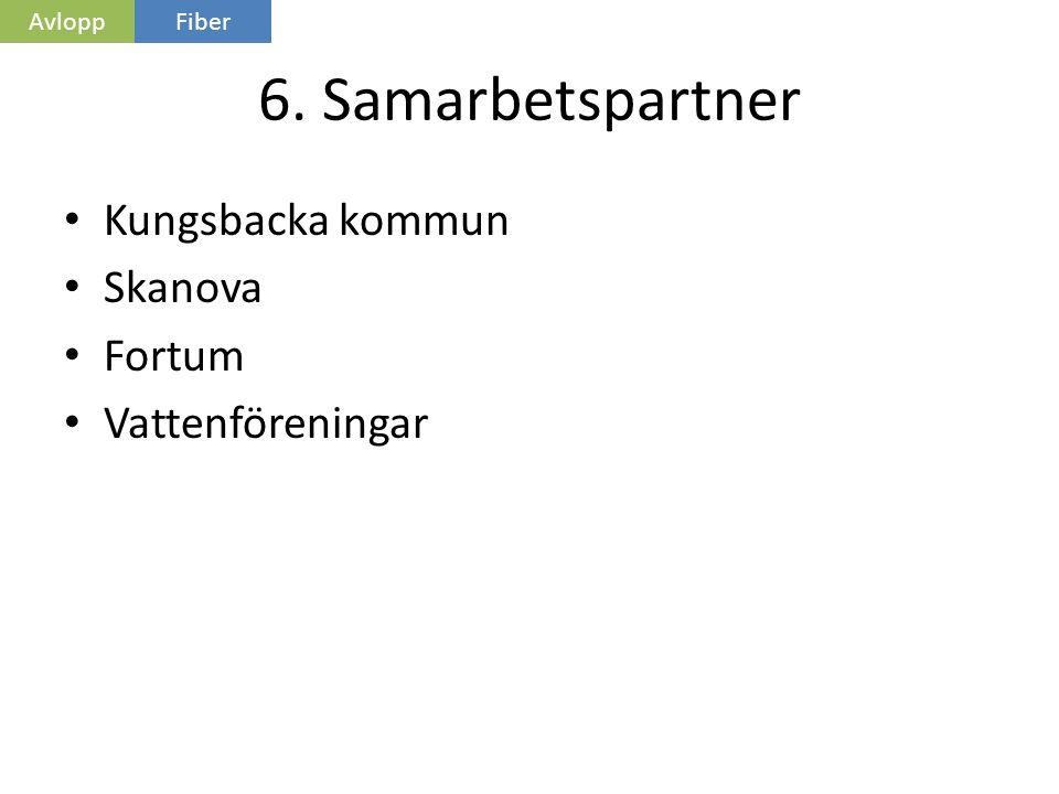 6. Samarbetspartner Kungsbacka kommun Skanova Fortum Vattenföreningar